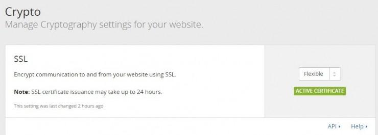 Active SSL Certificate