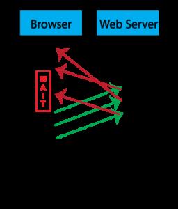 http2 protocol